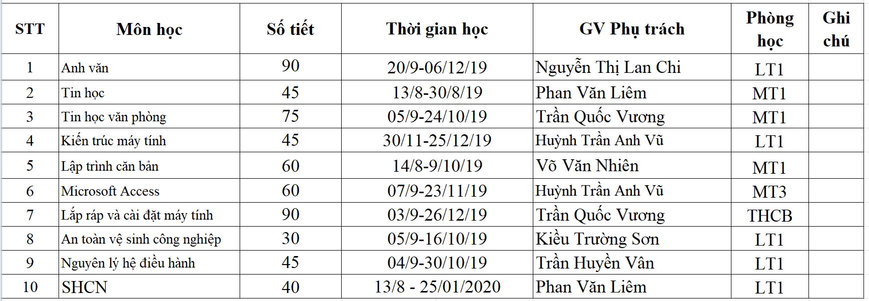thoi-khoa-bieu-1808QTM-01